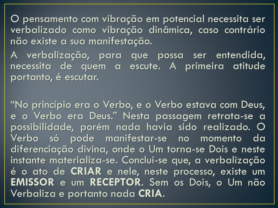 O pensamento com vibração em potencial necessita ser verbalizado como vibração dinâmica, caso contrário não existe a sua manifestação. A verbalização,