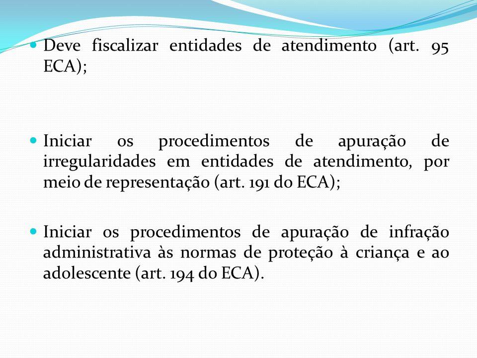 Deve fiscalizar entidades de atendimento (art.