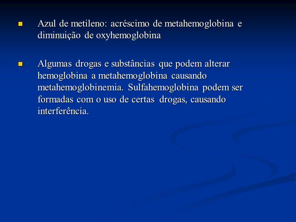 Azul de metileno: acréscimo de metahemoglobina e diminuição de oxyhemoglobina Azul de metileno: acréscimo de metahemoglobina e diminuição de oxyhemogl