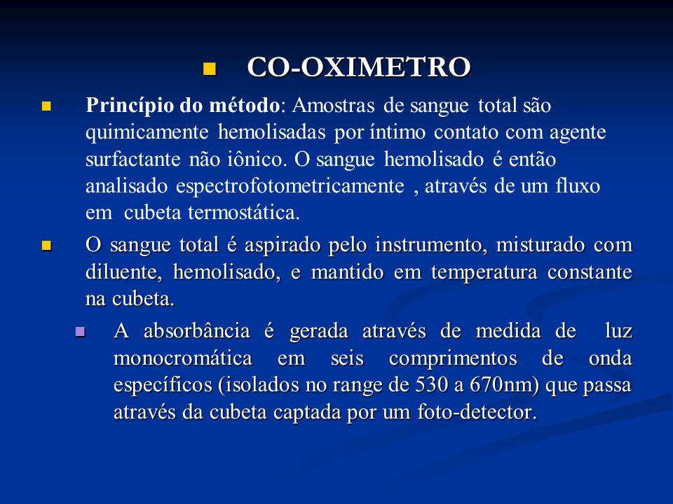 CO-OXIMETRO CO-OXIMETRO Princípio do método: Amostras de sangue total são quimicamente hemolisadas por íntimo contato com agente surfactante não iônic