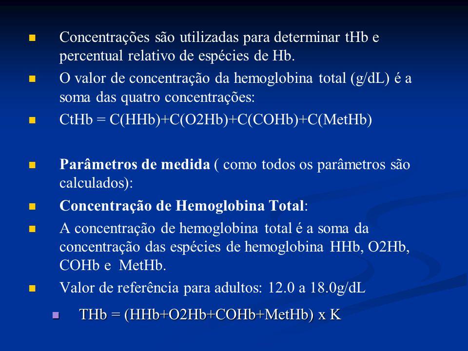 Porcentagem de Oxihemoglobina (%O2Hb) Valor de referência para sangue arterial: 94.0 a 97.0% %O2Hb =  O2Hb  X 100  HHb  +  O2Hb  +  COHb  +  MetHb  Porcentagem de Carboxihemoglobina (%COHb) %COHb =  COHb  X 100  HHb  +  O2Hb  +  COHb  +  MetHb 