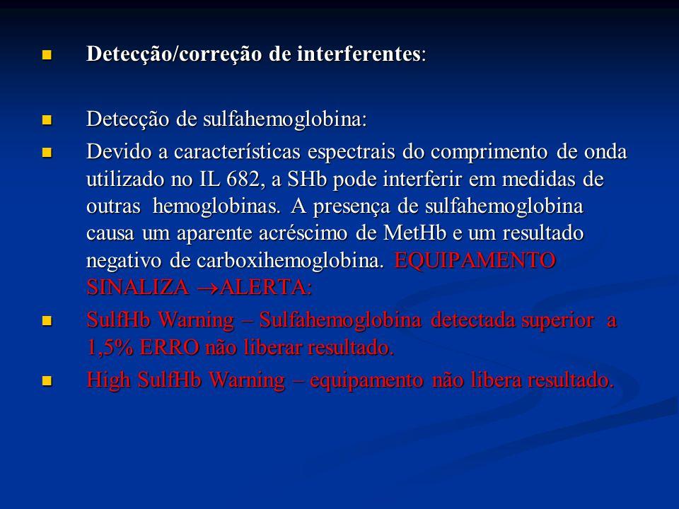 Detecção/correção de interferentes: Detecção/correção de interferentes: Detecção de sulfahemoglobina: Detecção de sulfahemoglobina: Devido a caracterí