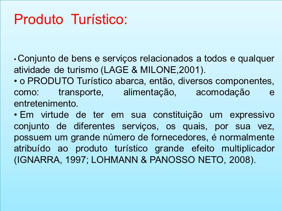 Produto Turístico: Conjunto de bens e serviços relacionados a todos e qualquer atividade de turismo (LAGE & MILONE,2001). o PRODUTO Turístico abarca,
