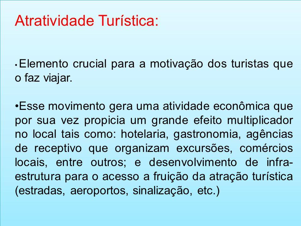 Atratividade Turística: Elemento crucial para a motivação dos turistas que o faz viajar. Esse movimento gera uma atividade econômica que por sua vez p