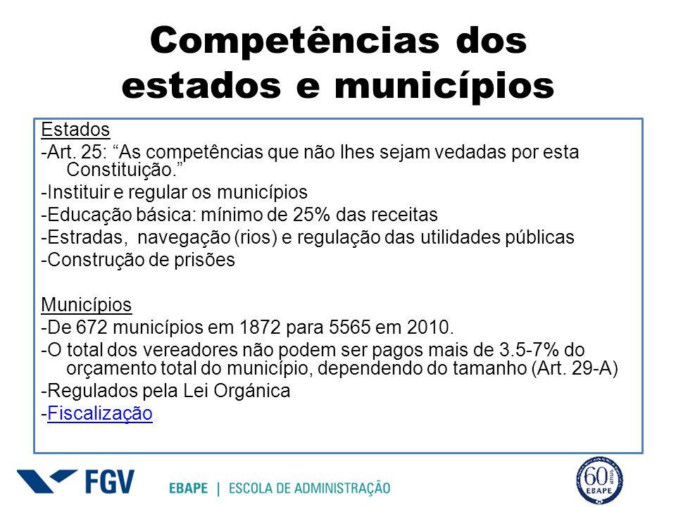 Competências dos estados e municípios Estados -Art.