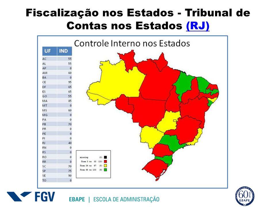 Fiscalização nos Estados - Tribunal de Contas nos Estados (RJ)(RJ)