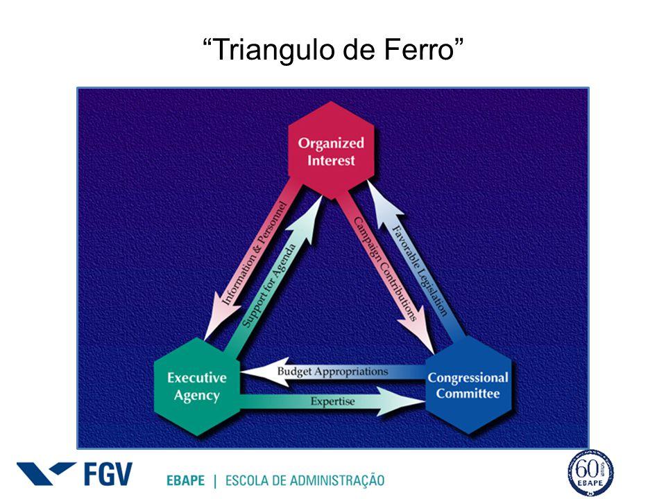 Triangulo de Ferro