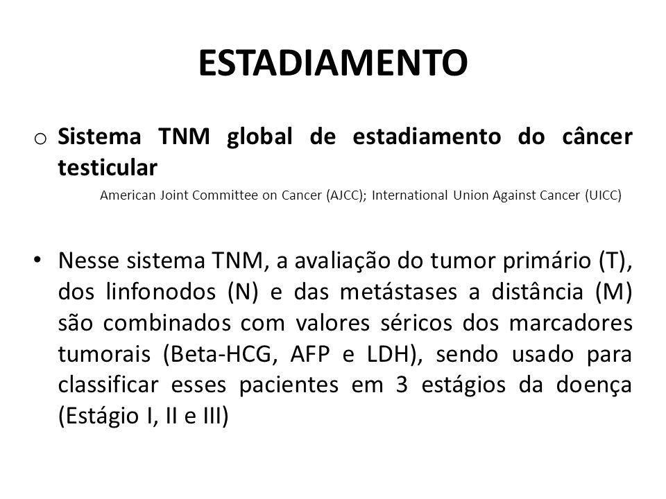 ESTADIAMENTO o Sistema TNM global de estadiamento do câncer testicular American Joint Committee on Cancer (AJCC); International Union Against Cancer (