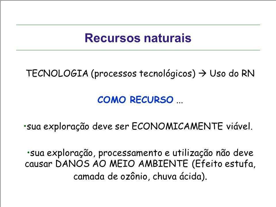 Recursos naturais TECNOLOGIA (processos tecnológicos)  Uso do RN COMO RECURSO... sua exploração deve ser ECONOMICAMENTE viável. sua exploração, proce