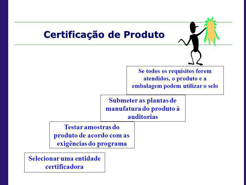 Certificação de Produto Selecionar uma entidade certificadora Testar amostras do produto de acordo com as exigências do programa Submeter as plantas d