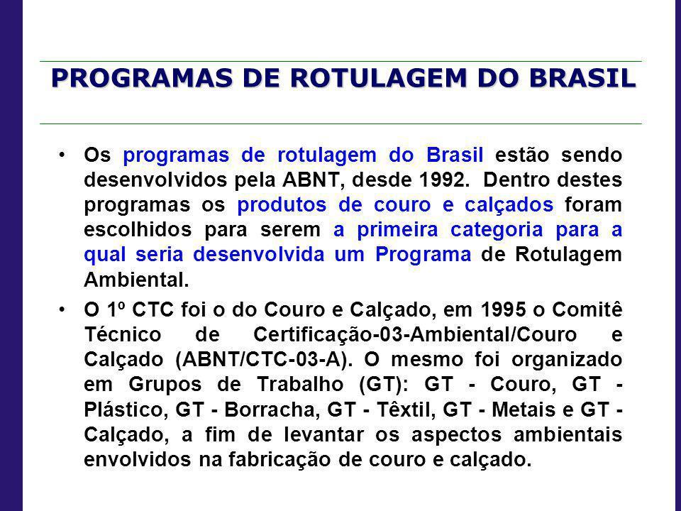 PROGRAMAS DE ROTULAGEM DO BRASIL Os programas de rotulagem do Brasil estão sendo desenvolvidos pela ABNT, desde 1992. Dentro destes programas os produ