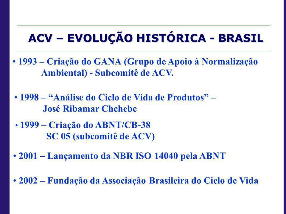 """1998 – """"Análise do Ciclo de Vida de Produtos"""" – José Ribamar Chehebe 1993 – Criação do GANA (Grupo de Apoio à Normalização Ambiental) - Subcomitê de A"""