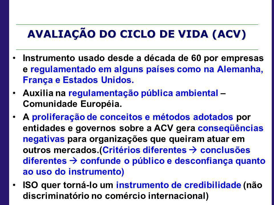 AVALIAÇÃO DO CICLO DE VIDA (ACV) Instrumento usado desde a década de 60 por empresas e regulamentado em alguns países como na Alemanha, França e Estad