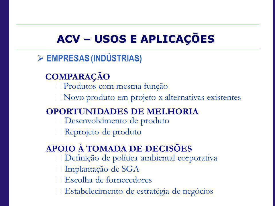  EMPRESAS (INDÚSTRIAS) COMPARAÇÃO  Produtos com mesma função  Novo produto em projeto x alternativas existentes OPORTUNIDADES DE MELHORIA  Desenvo