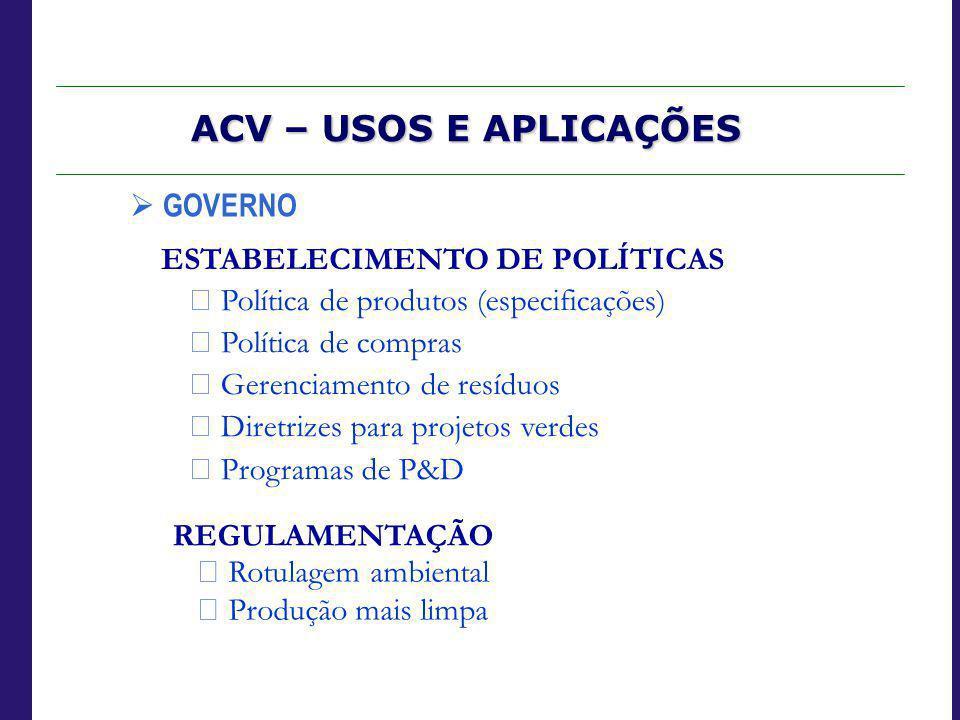 ESTABELECIMENTO DE POLÍTICAS  Política de produtos (especificações)  Política de compras  Gerenciamento de resíduos  Diretrizes para projetos verd