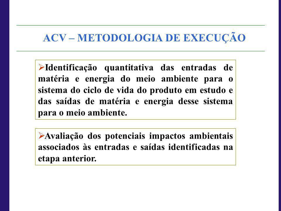ACV – METODOLOGIA DE EXECUÇÃO  Identificação quantitativa das entradas de matéria e energia do meio ambiente para o sistema do ciclo de vida do produ