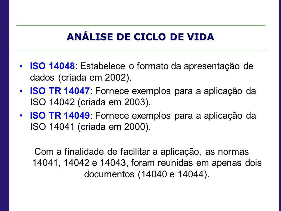 ANÁLISE DE CICLO DE VIDA ISO 14048: Estabelece o formato da apresentação de dados (criada em 2002). ISO TR 14047: Fornece exemplos para a aplicação da