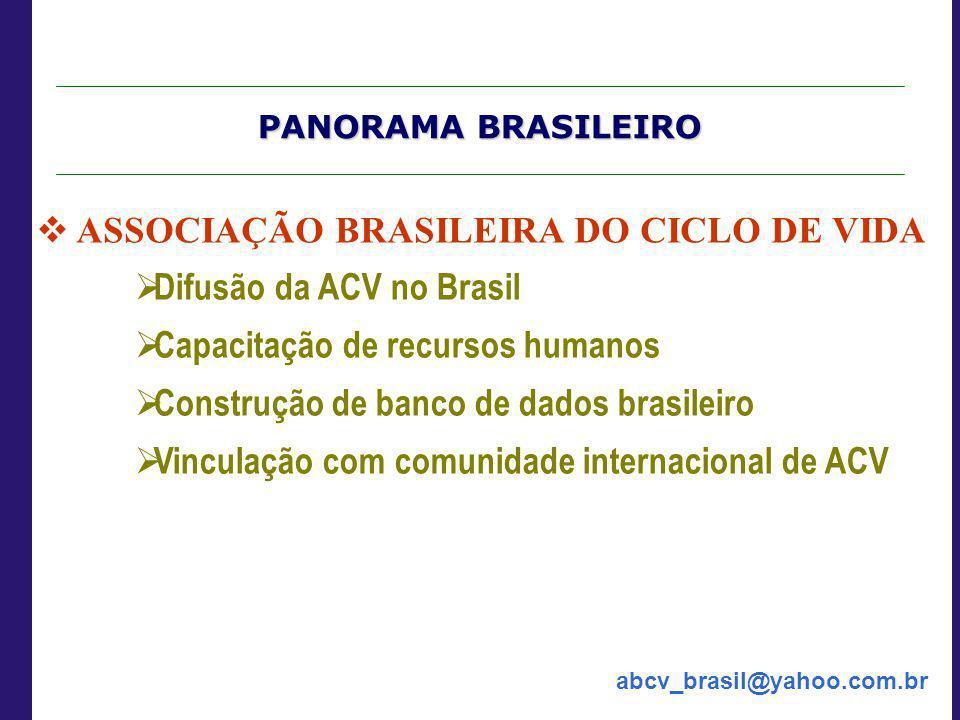 PANORAMA BRASILEIRO  ASSOCIAÇÃO BRASILEIRA DO CICLO DE VIDA  Difusão da ACV no Brasil  Capacitação de recursos humanos  Construção de banco de dad