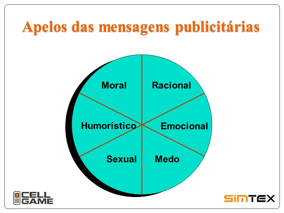 Humorístico Emocional MoralRacional SexualMedo Apelos das mensagens publicitárias