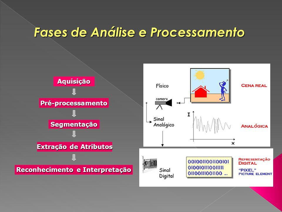 Aquisição Pré-processamento Segmentação Extração de Atributos Fases de Análise e Processamento Reconhecimento e Interpretação