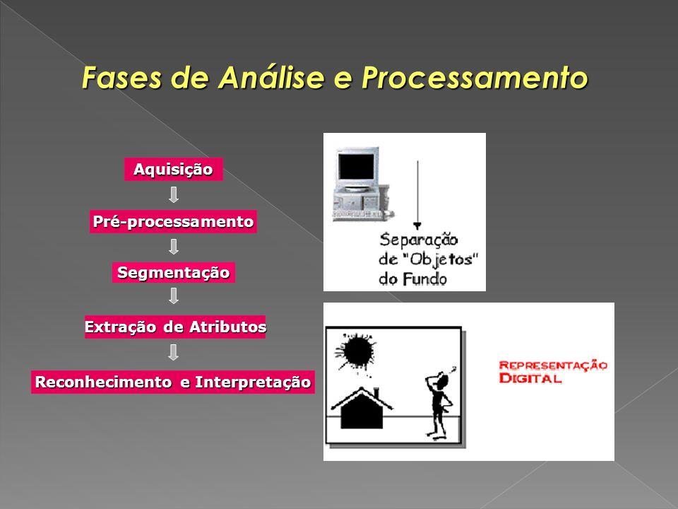 Aquisição Pré-processamento Segmentação Extração de Atributos Reconhecimento e Interpretação Fases de Análise e Processamento