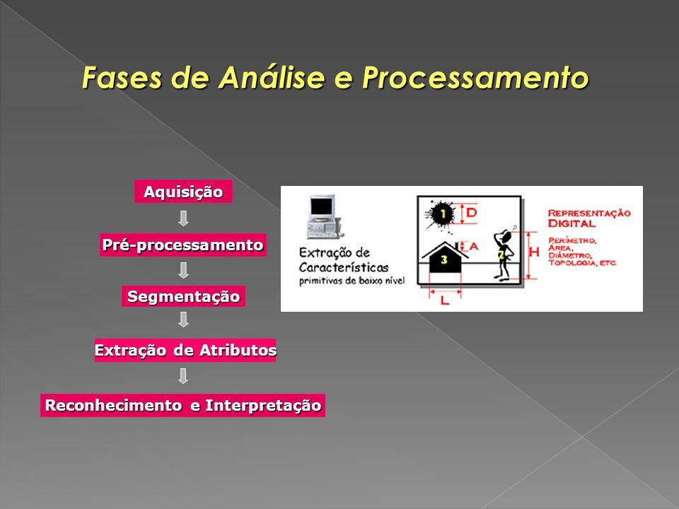 Aquisição Pré-processamento Segmentação Extração de Atributos Reconhecimento e Interpretação