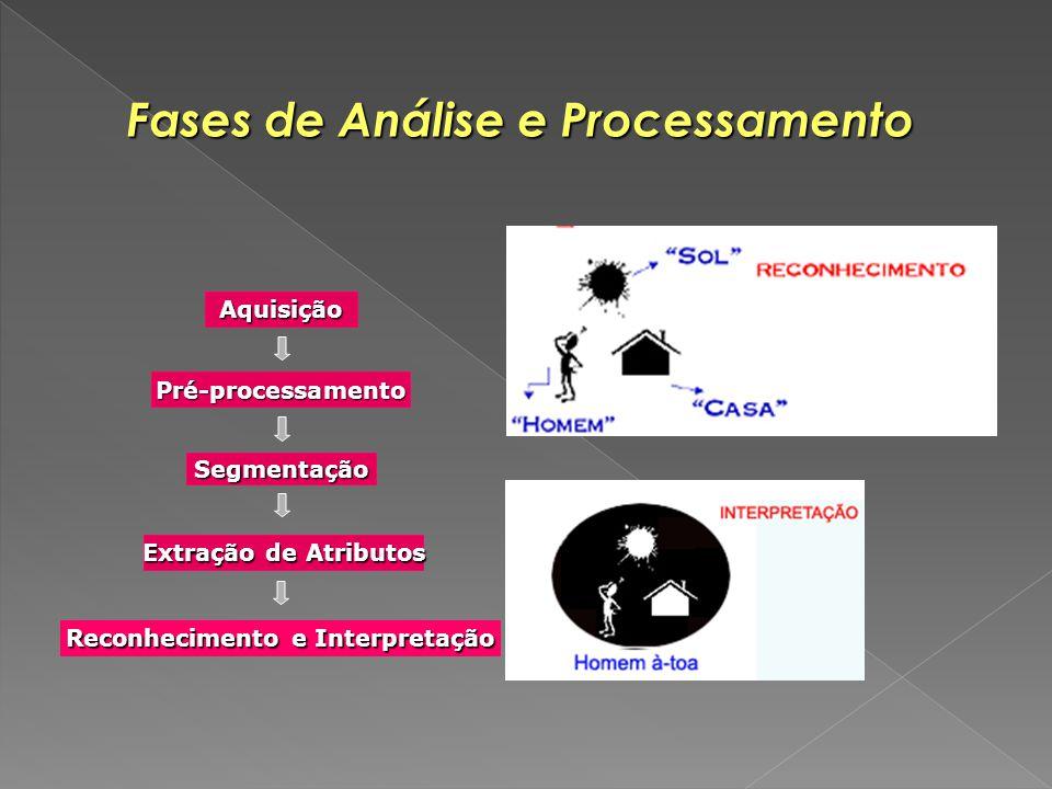 Fases de Análise e Processamento Aquisição Pré-processamento Segmentação Extração de Atributos Reconhecimento e Interpretação