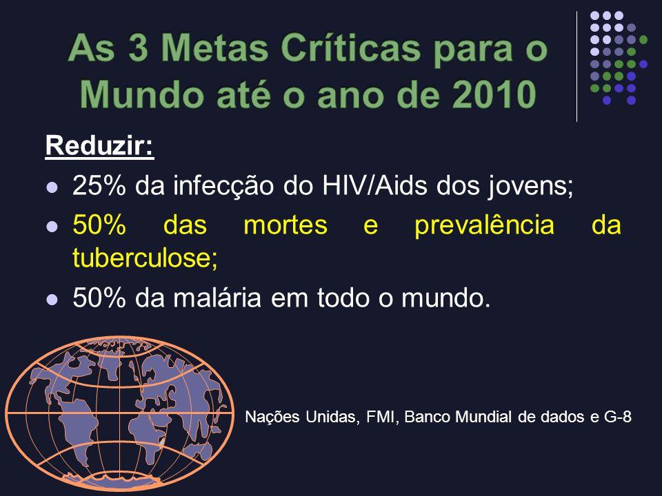 Reduzir: 25% da infecção do HIV/Aids dos jovens; 50% das mortes e prevalência da tuberculose; 50% da malária em todo o mundo. Nações Unidas, FMI, Banc