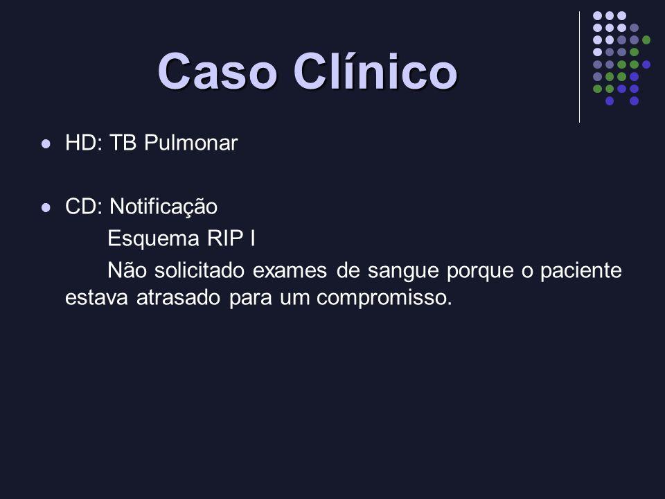 Caso Clínico HD: TB Pulmonar CD: Notificação Esquema RIP I Não solicitado exames de sangue porque o paciente estava atrasado para um compromisso.
