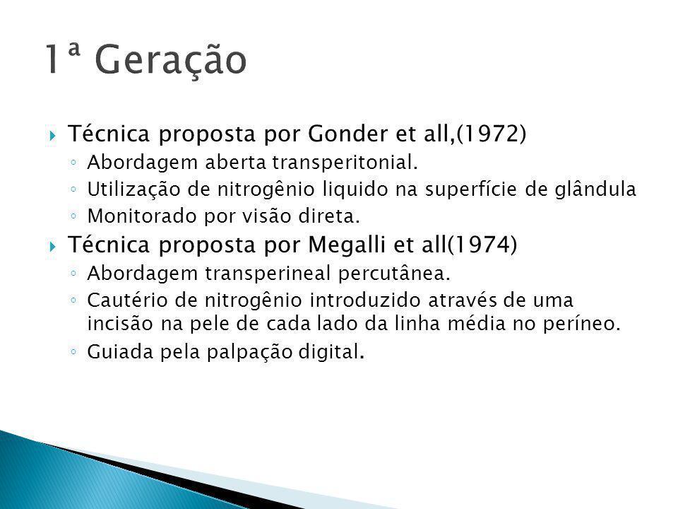  Técnica proposta por Gonder et all,(1972) ◦ Abordagem aberta transperitonial. ◦ Utilização de nitrogênio liquido na superfície de glândula ◦ Monitor