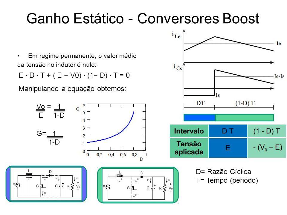 Ganho Estático - Conversores Boost Em regime permanente, o valor médio da tensão no indutor é nulo: E ⋅ D ⋅ T + ( E − V0) ⋅ (1− D) ⋅ T = 0 Manipulando a equação obtemos: Vo = 1 E 1-D G= 1 1-D D= Razão Cíclica T= Tempo (periodo)