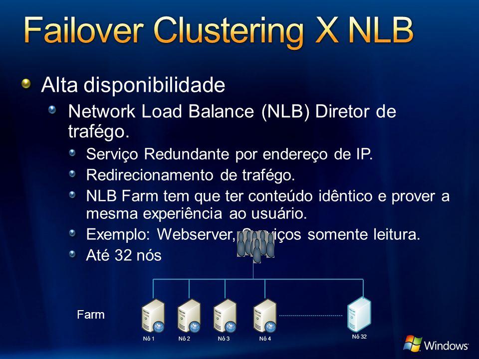 Alta disponibilidade Network Load Balance (NLB) Diretor de trafégo. Serviço Redundante por endereço de IP. Redirecionamento de trafégo. NLB Farm tem q