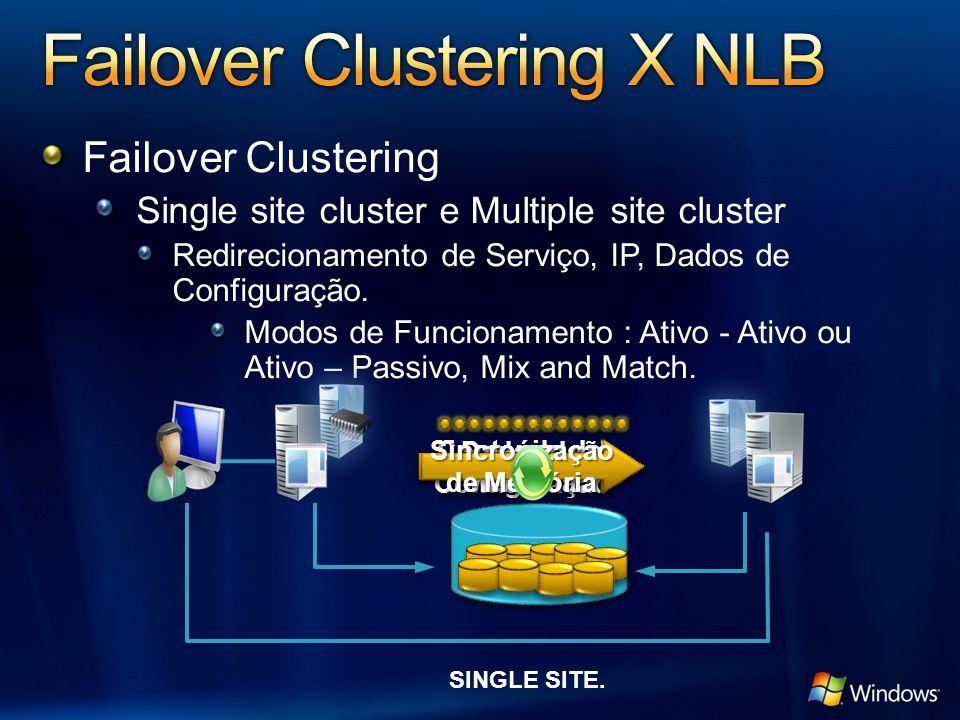Failover Clustering Single site cluster e Multiple site cluster Redirecionamento de Serviço, IP, Dados de Configuração. Modos de Funcionamento : Ativo