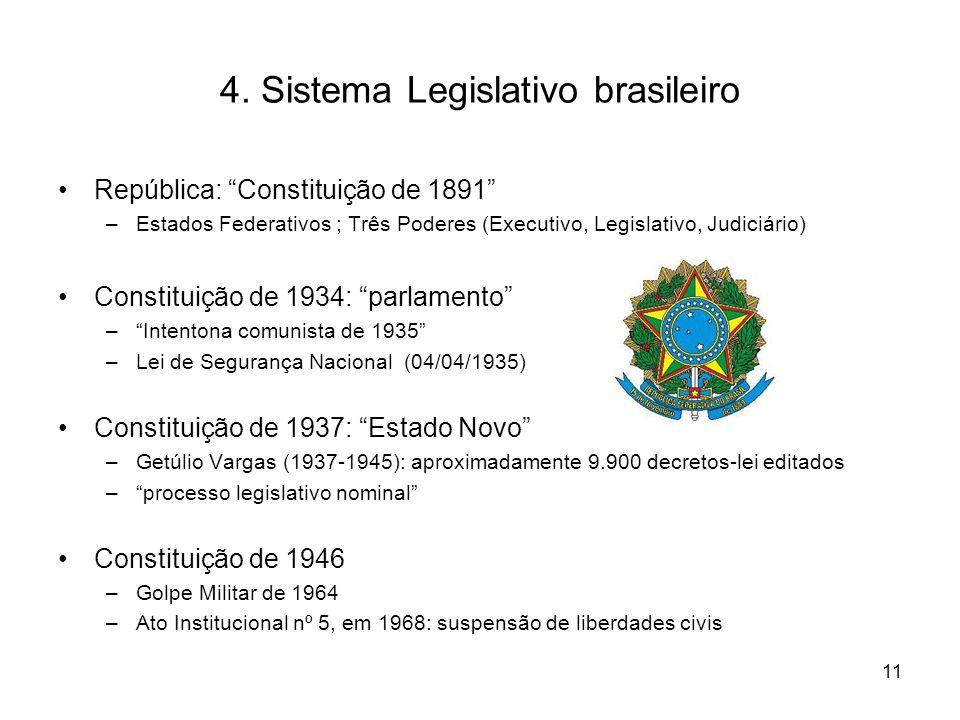"""4. Sistema Legislativo brasileiro República: """"Constituição de 1891"""" –Estados Federativos ; Três Poderes (Executivo, Legislativo, Judiciário) Constitui"""