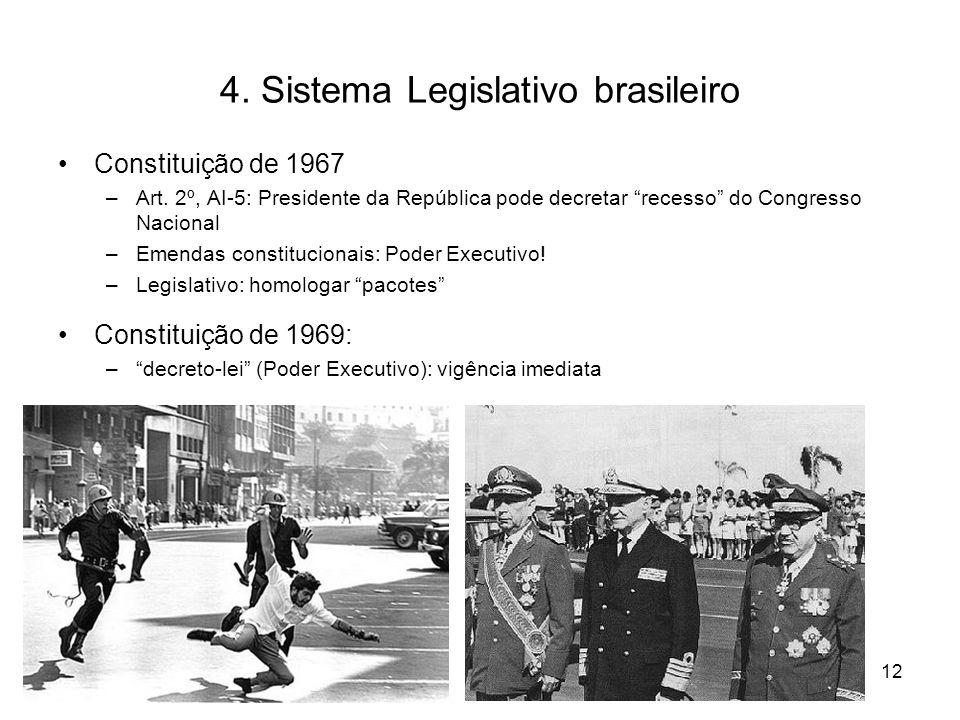 """4. Sistema Legislativo brasileiro Constituição de 1967 –Art. 2º, AI-5: Presidente da República pode decretar """"recesso"""" do Congresso Nacional –Emendas"""