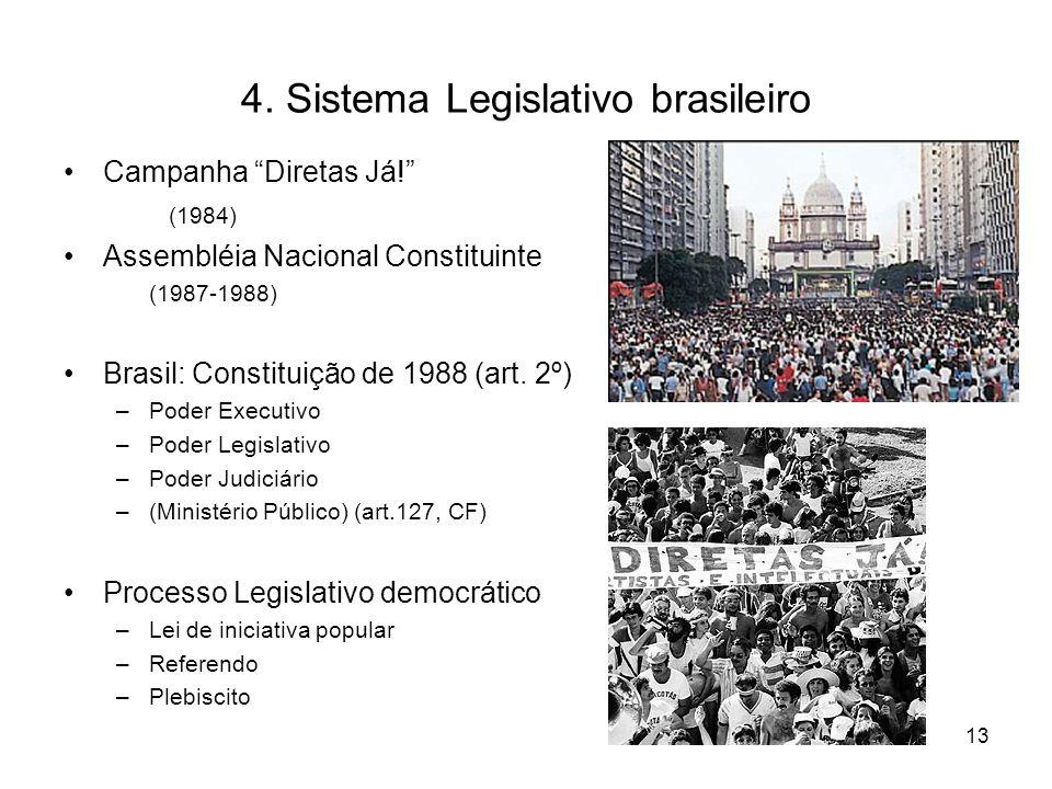 """4. Sistema Legislativo brasileiro Campanha """"Diretas Já!"""" (1984) Assembléia Nacional Constituinte (1987-1988) Brasil: Constituição de 1988 (art. 2º) –P"""