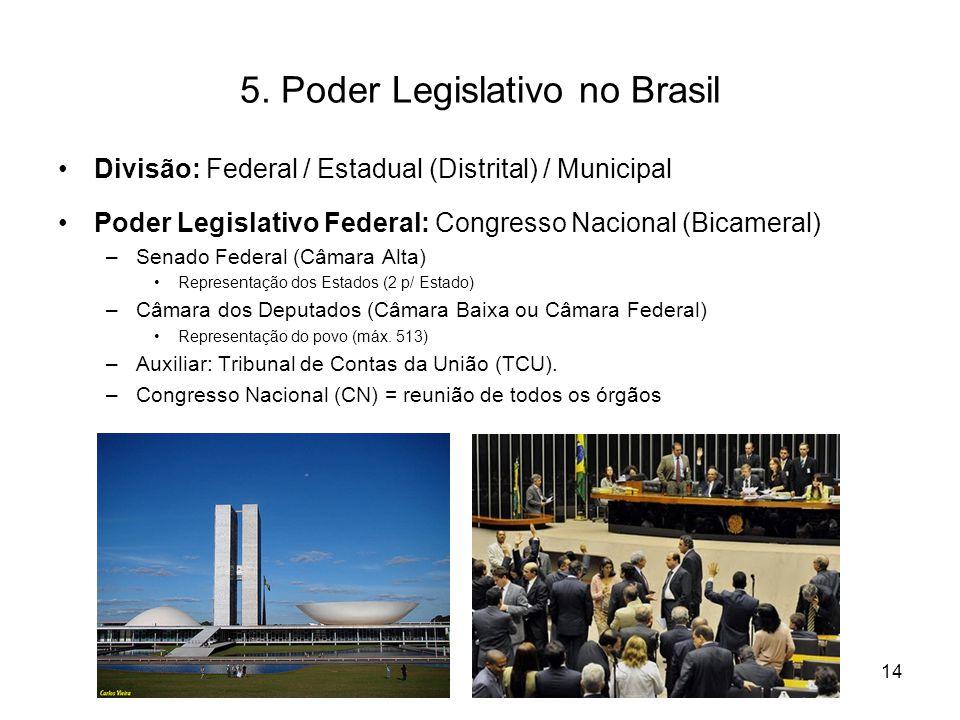 5. Poder Legislativo no Brasil Divisão: Federal / Estadual (Distrital) / Municipal Poder Legislativo Federal: Congresso Nacional (Bicameral) –Senado F