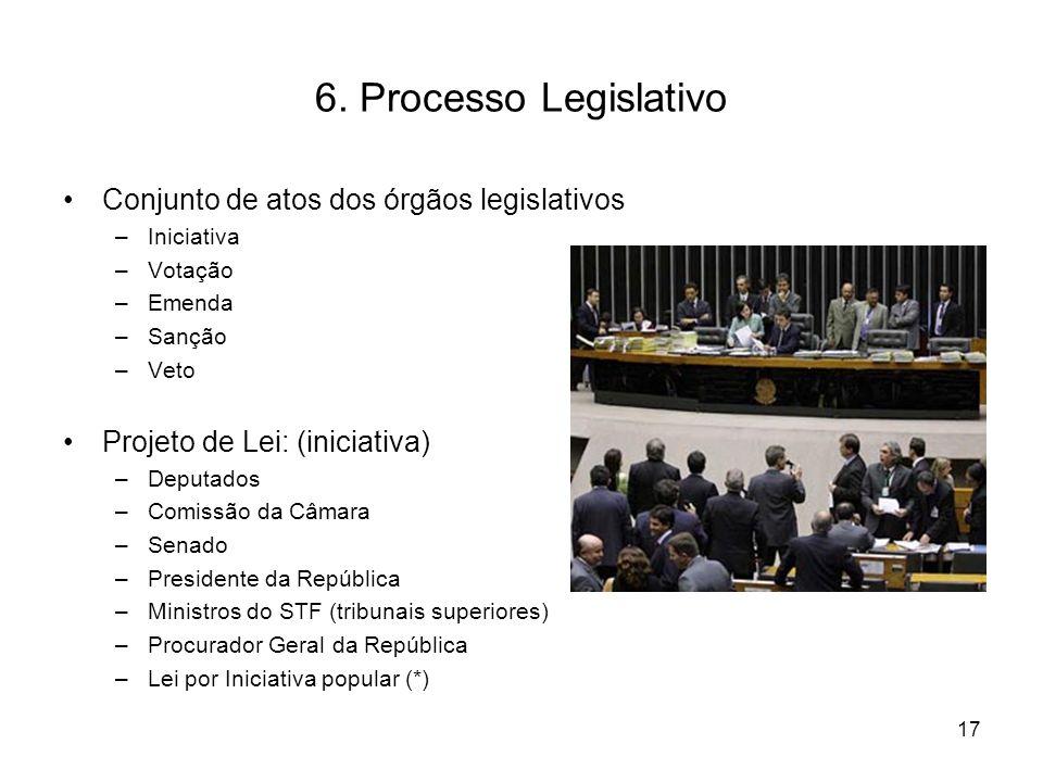 6. Processo Legislativo Conjunto de atos dos órgãos legislativos –Iniciativa –Votação –Emenda –Sanção –Veto Projeto de Lei: (iniciativa) –Deputados –C