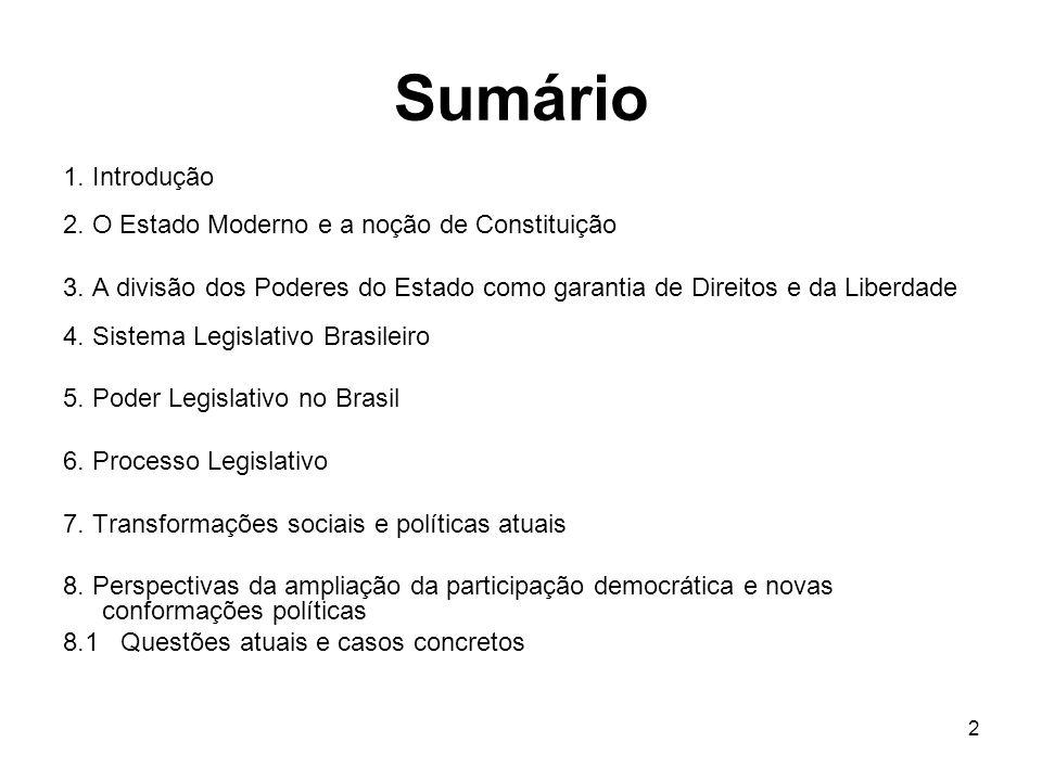 2 Sumário 1. Introdução 2. O Estado Moderno e a noção de Constituição 3. A divisão dos Poderes do Estado como garantia de Direitos e da Liberdade 4. S