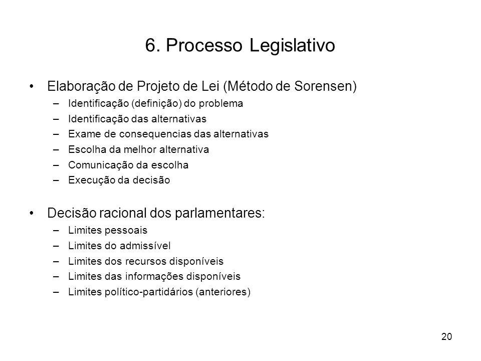 6. Processo Legislativo Elaboração de Projeto de Lei (Método de Sorensen) –Identificação (definição) do problema –Identificação das alternativas –Exam