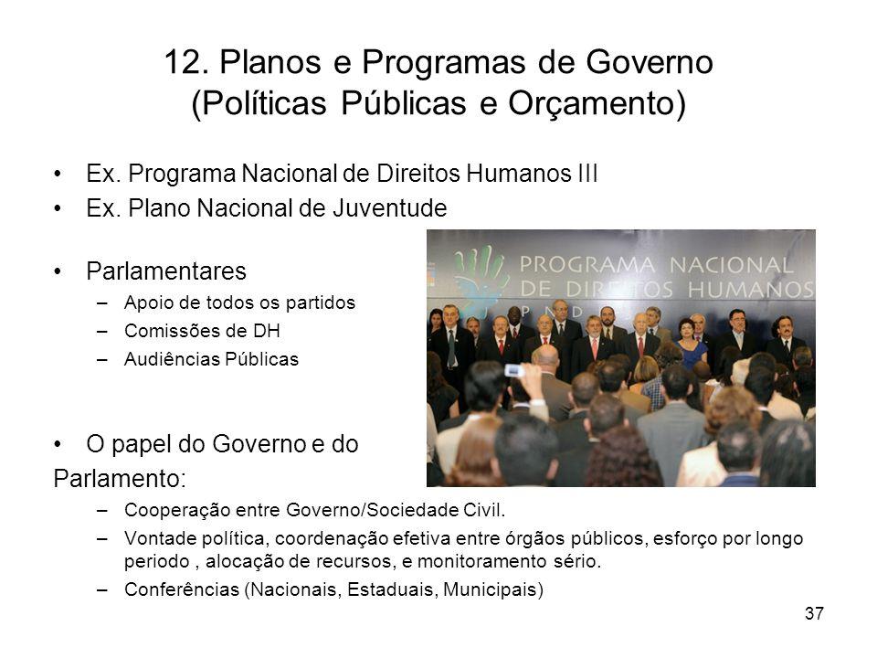 12. Planos e Programas de Governo (Políticas Públicas e Orçamento) Ex. Programa Nacional de Direitos Humanos III Ex. Plano Nacional de Juventude Parla