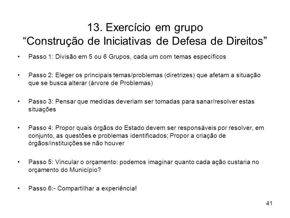 """13. Exercício em grupo """"Construção de Iniciativas de Defesa de Direitos"""" Passo 1: Divisão em 5 ou 6 Grupos, cada um com temas específicos Passo 2: Ele"""