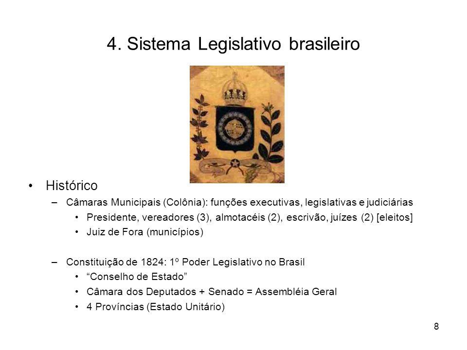 4. Sistema Legislativo brasileiro Histórico –Câmaras Municipais (Colônia): funções executivas, legislativas e judiciárias Presidente, vereadores (3),