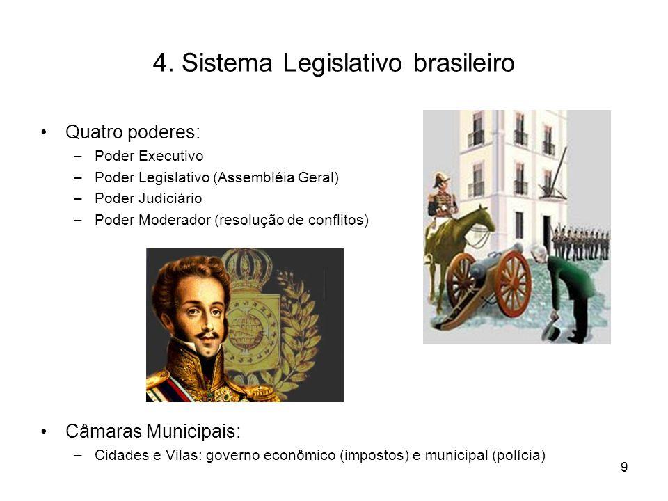 4. Sistema Legislativo brasileiro Quatro poderes: –Poder Executivo –Poder Legislativo (Assembléia Geral) –Poder Judiciário –Poder Moderador (resolução