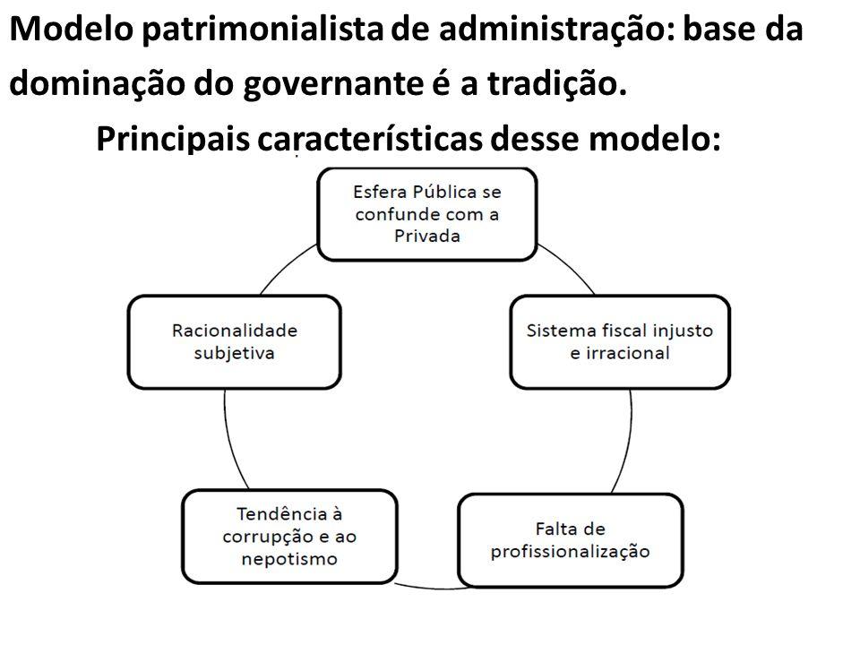 Modelo patrimonialista de administração: base da dominação do governante é a tradição. Principais características desse modelo: