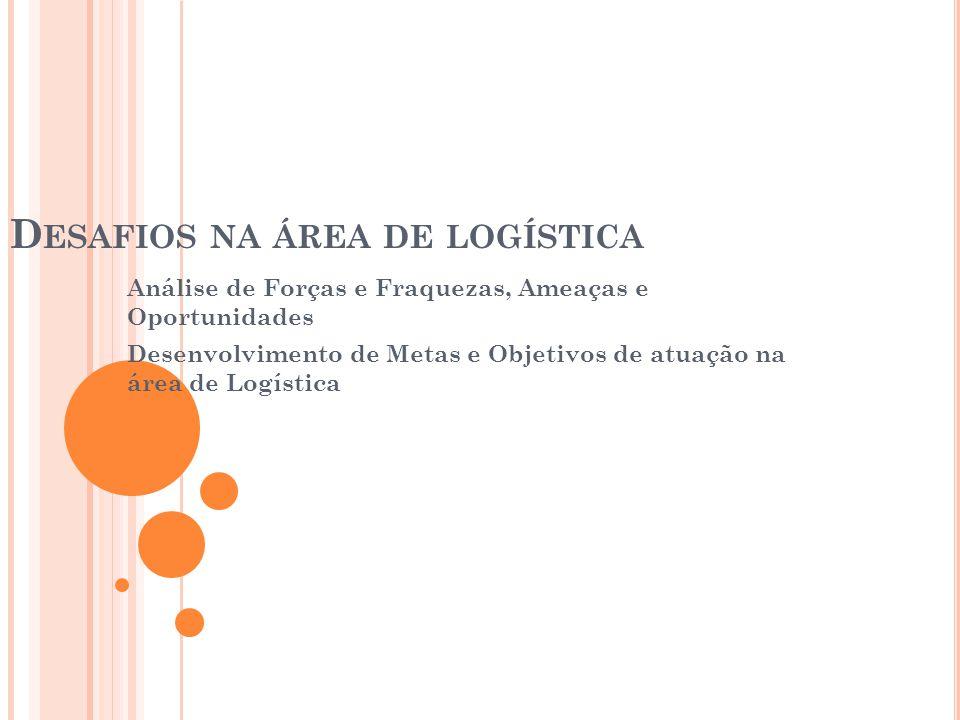D ESAFIOS NA ÁREA DE LOGÍSTICA Análise de Forças e Fraquezas, Ameaças e Oportunidades Desenvolvimento de Metas e Objetivos de atuação na área de Logís