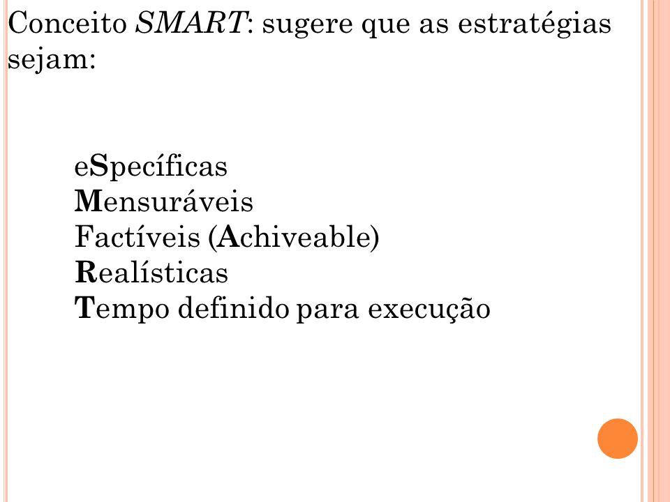 Conceito SMART : sugere que as estratégias sejam: e S pecíficas M ensuráveis Factíveis ( A chiveable) R ealísticas T empo definido para execução