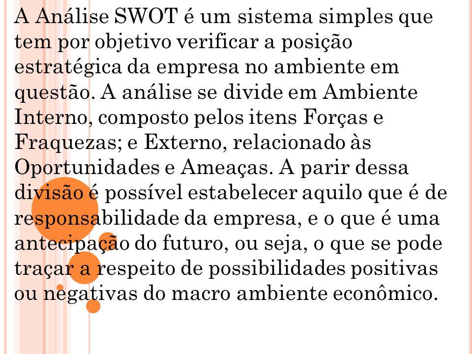 A Análise SWOT é um sistema simples que tem por objetivo verificar a posição estratégica da empresa no ambiente em questão. A análise se divide em Amb