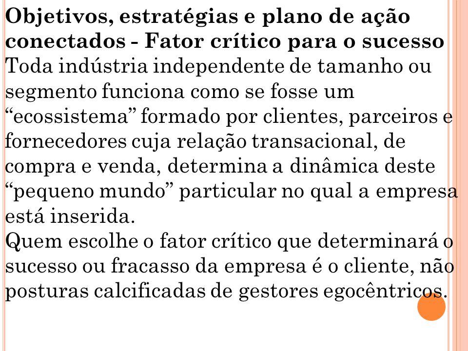 Objetivos, estratégias e plano de ação conectados - Fator crítico para o sucesso Toda indústria independente de tamanho ou segmento funciona como se f