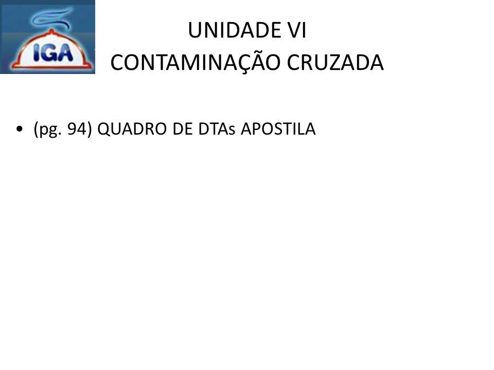 UNIDADE VI CONTAMINAÇÃO CRUZADA (pg. 94) QUADRO DE DTAs APOSTILA